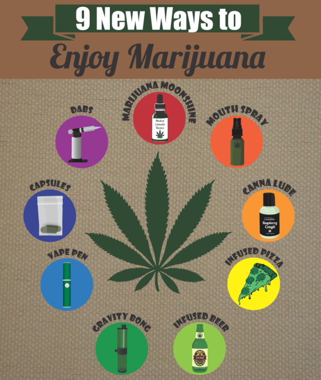9 ways to enoy marijuana)