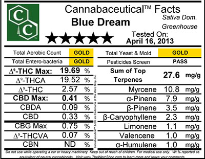 thc-dosage-labels-help-with-portioning
